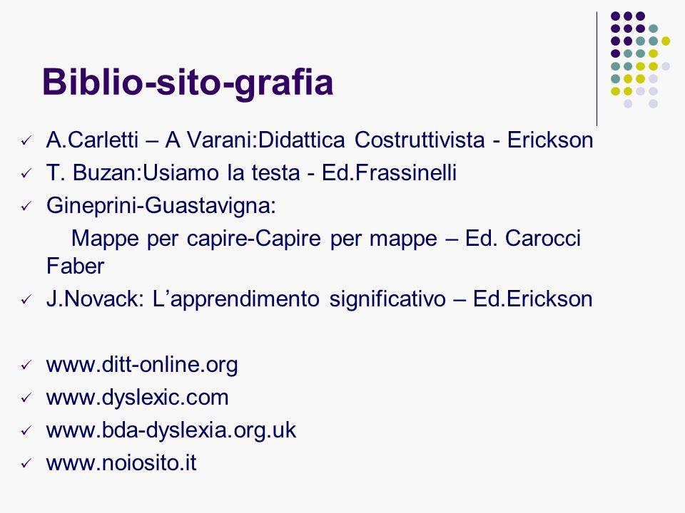 Biblio-sito-grafia A.Carletti – A Varani:Didattica Costruttivista - Erickson. T. Buzan:Usiamo la testa - Ed.Frassinelli.