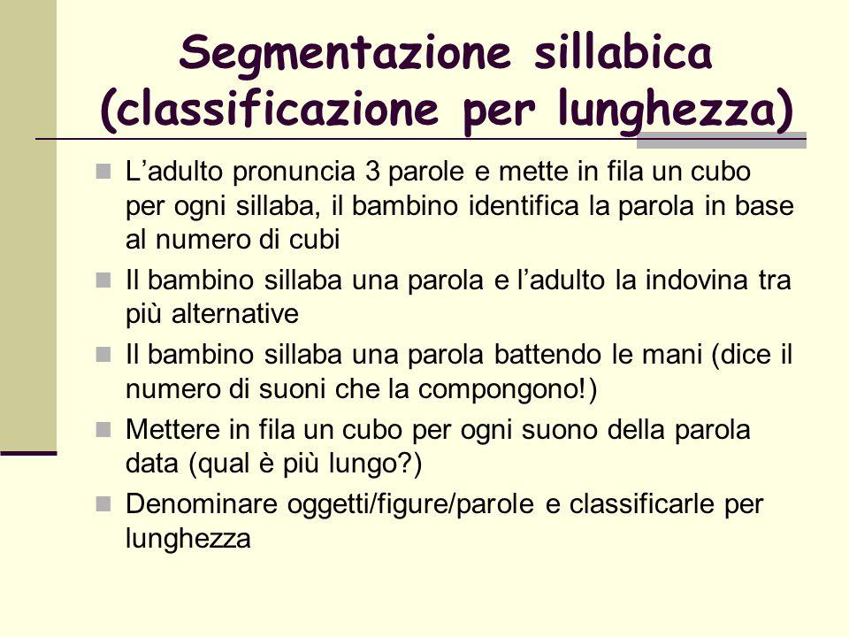Segmentazione sillabica (classificazione per lunghezza)