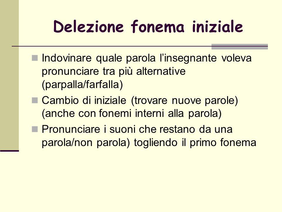 Delezione fonema iniziale
