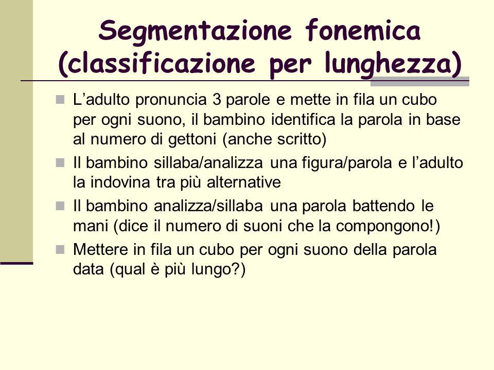 Segmentazione fonemica (classificazione per lunghezza)