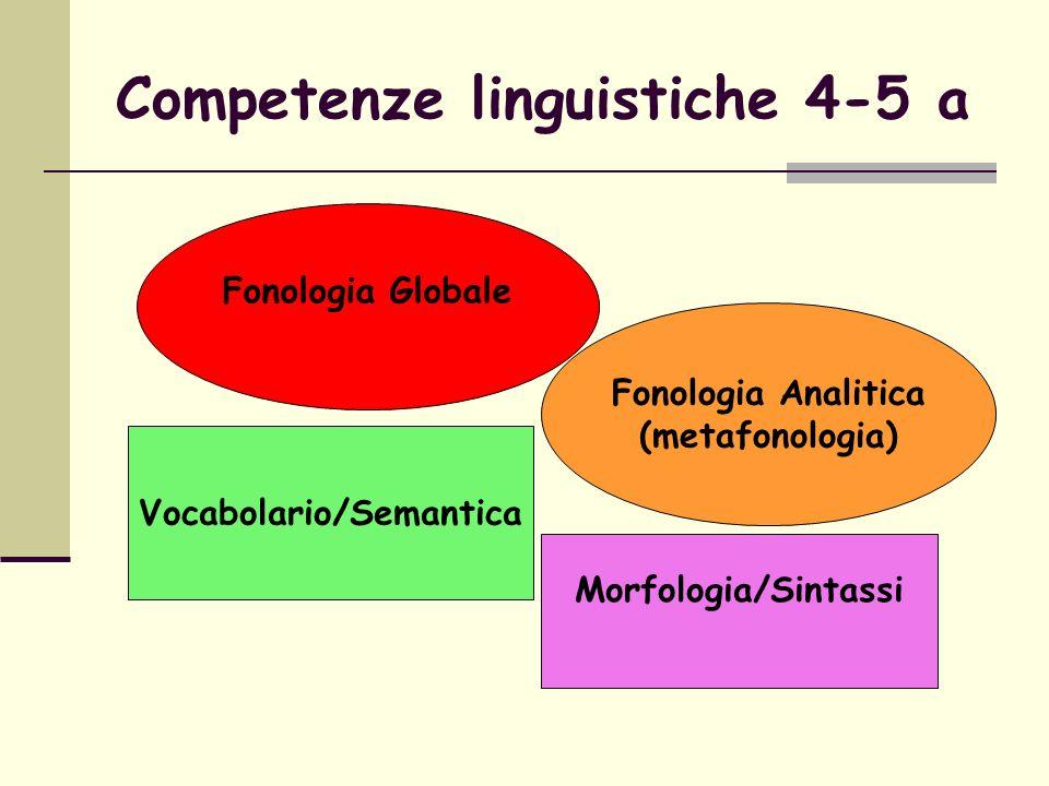 Competenze linguistiche 4-5 a
