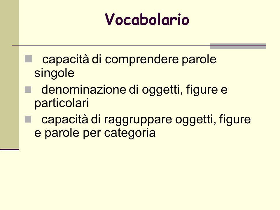 Vocabolario capacità di comprendere parole singole