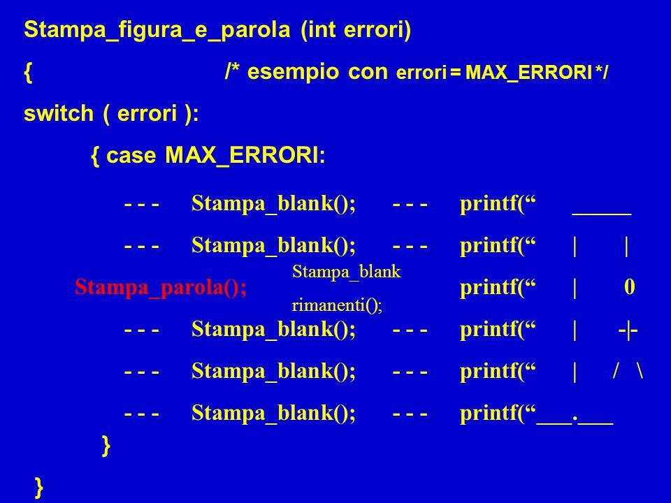 Stampa_figura_e_parola (int errori)