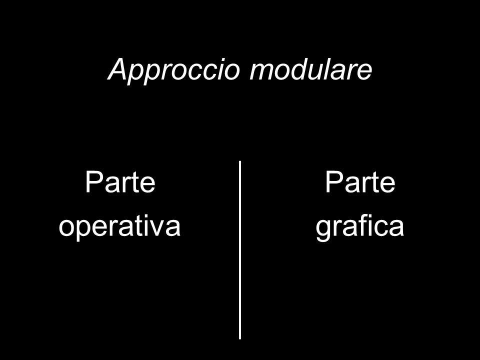 Approccio modulare Parte operativa grafica
