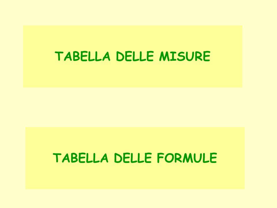 TABELLA DELLE MISURE TABELLA DELLE FORMULE