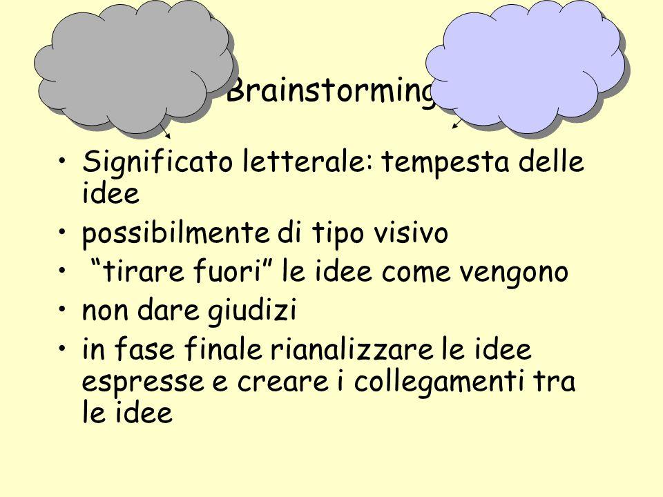 Brainstorming Significato letterale: tempesta delle idee