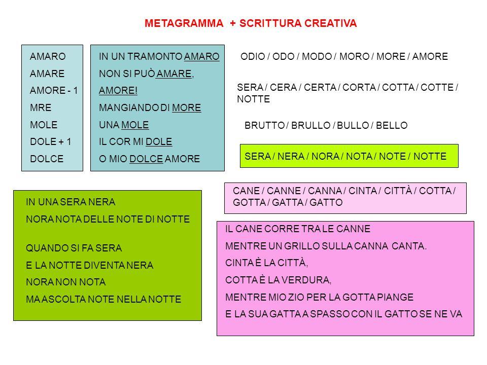 METAGRAMMA + SCRITTURA CREATIVA