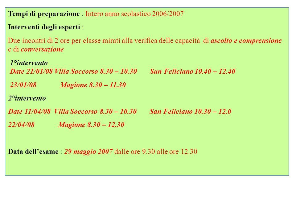 Tempi di preparazione : Intero anno scolastico 2006/2007