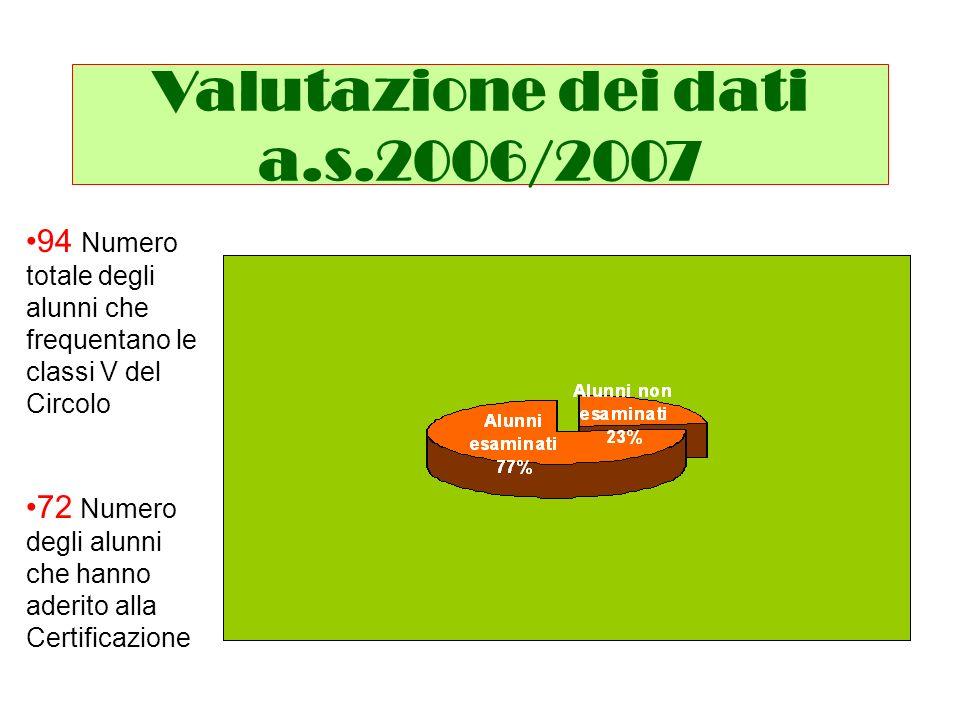 Valutazione dei dati a.s.2006/2007