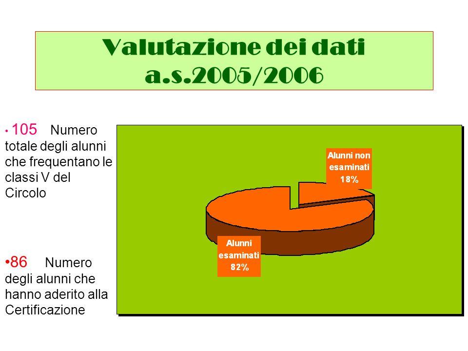 Valutazione dei dati a.s.2005/2006