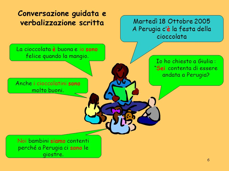 Conversazione guidata e verbalizzazione scritta