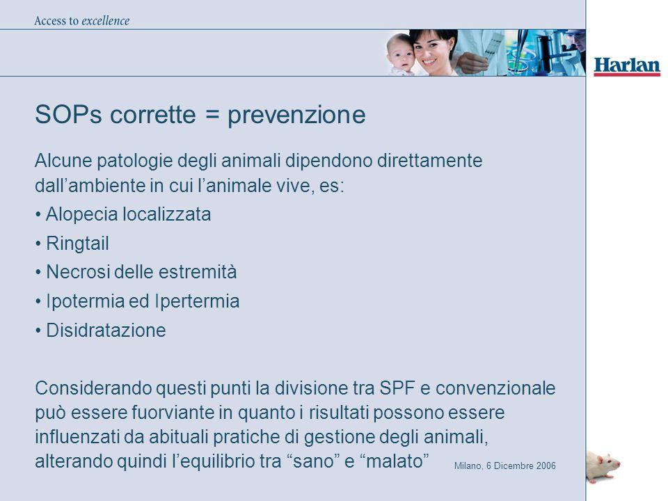 SOPs corrette = prevenzione