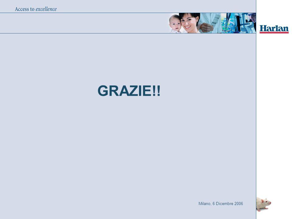 GRAZIE!! Milano, 6 Dicembre 2006