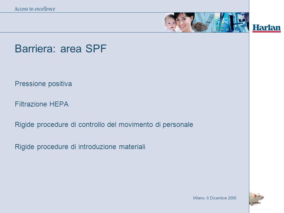 Barriera: area SPF Pressione positiva Filtrazione HEPA