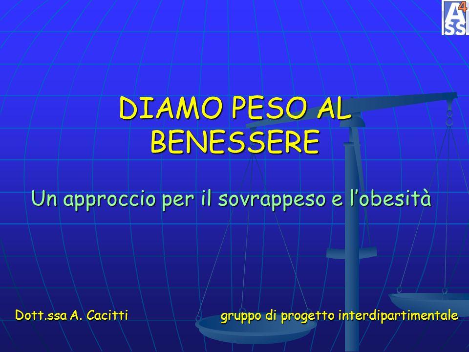 DIAMO PESO AL BENESSERE