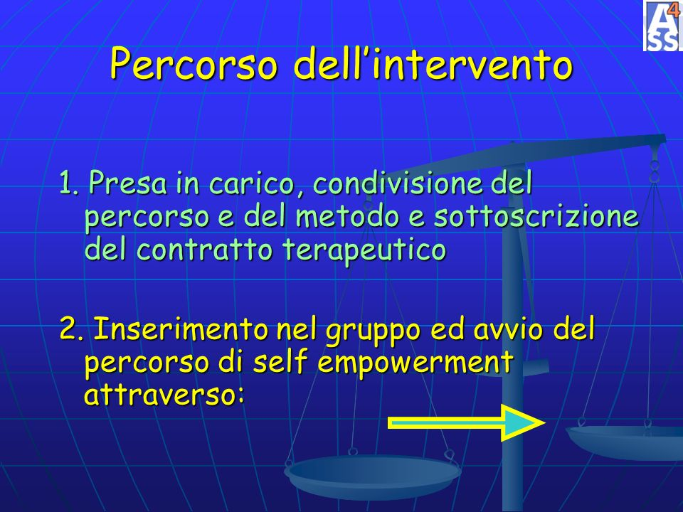 Percorso dell'intervento