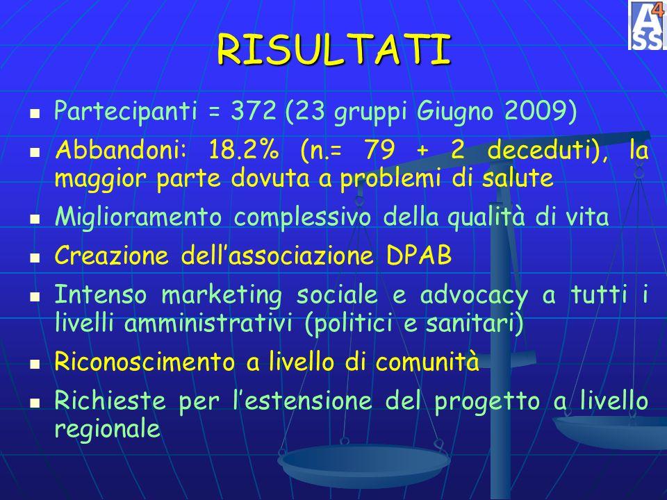RISULTATI Partecipanti = 372 (23 gruppi Giugno 2009)