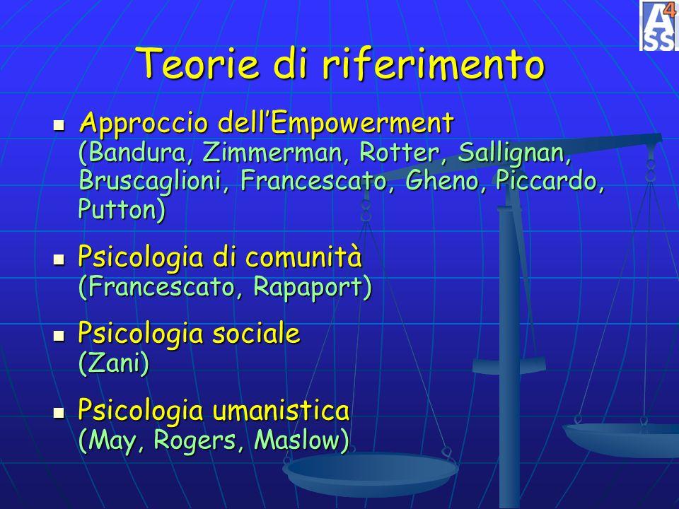 Teorie di riferimento Approccio dell'Empowerment (Bandura, Zimmerman, Rotter, Sallignan, Bruscaglioni, Francescato, Gheno, Piccardo, Putton)
