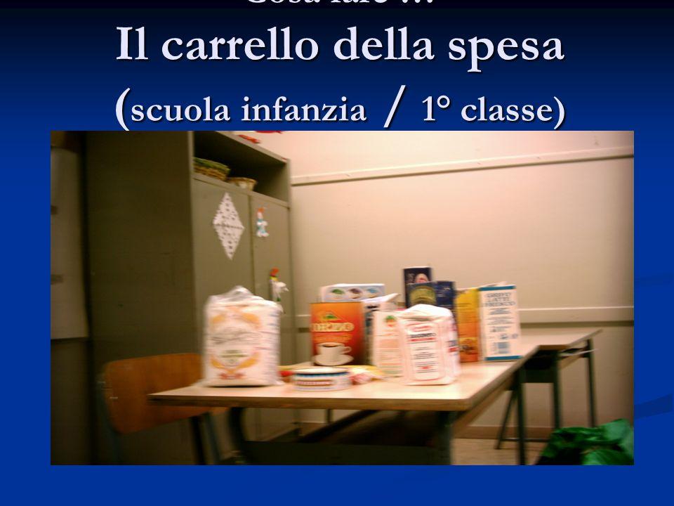Cosa fare … Il carrello della spesa (scuola infanzia / 1° classe)