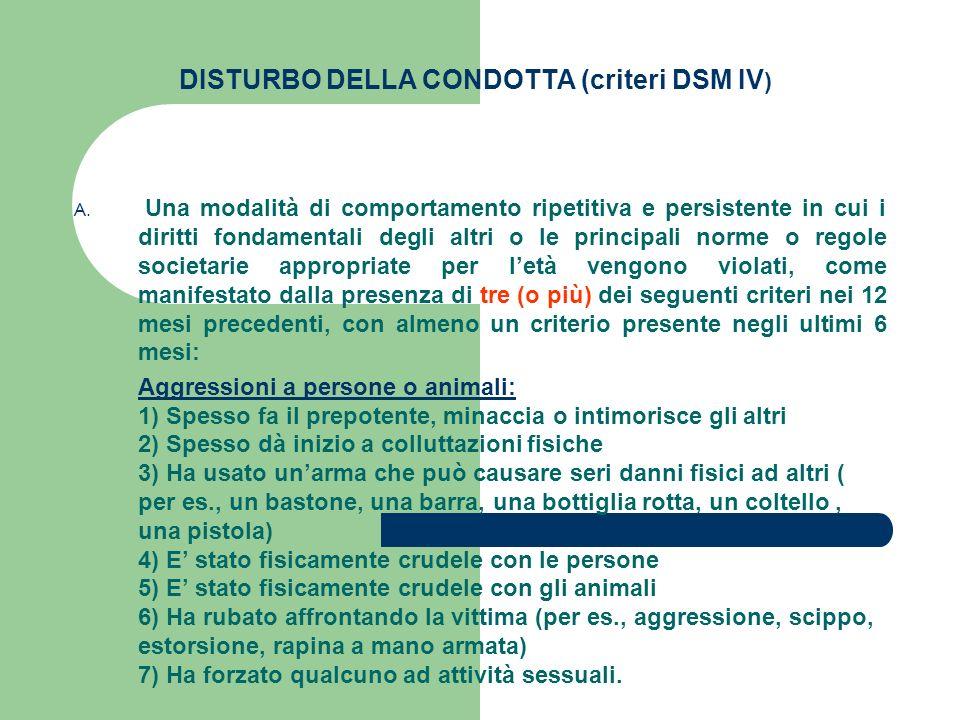DISTURBO DELLA CONDOTTA (criteri DSM IV)