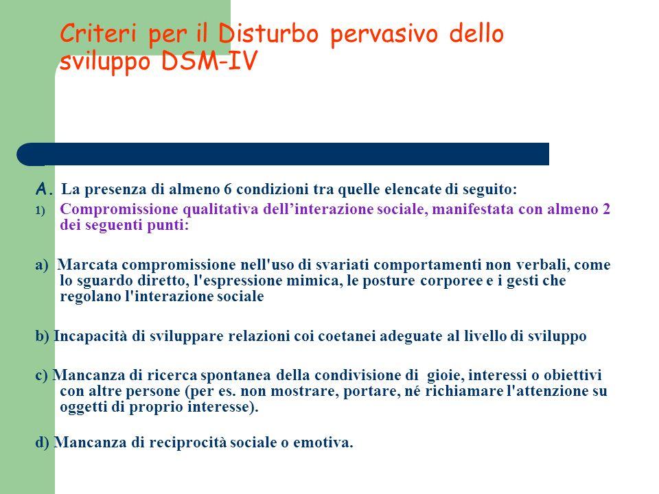 Criteri per il Disturbo pervasivo dello sviluppo DSM-IV