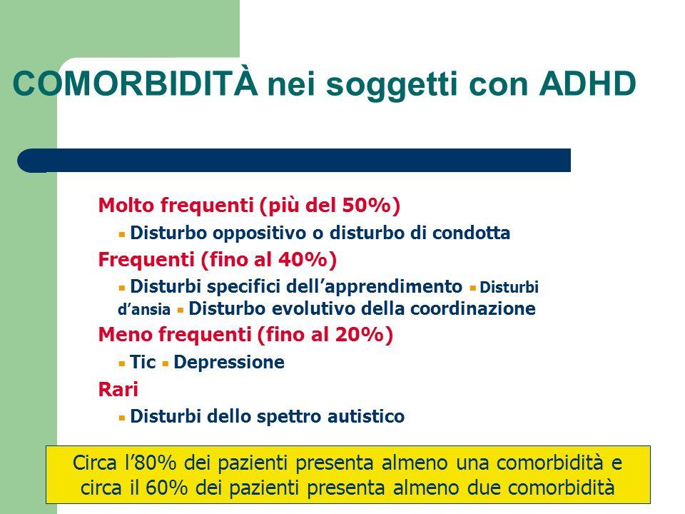 COMORBIDITÀ nei soggetti con ADHD