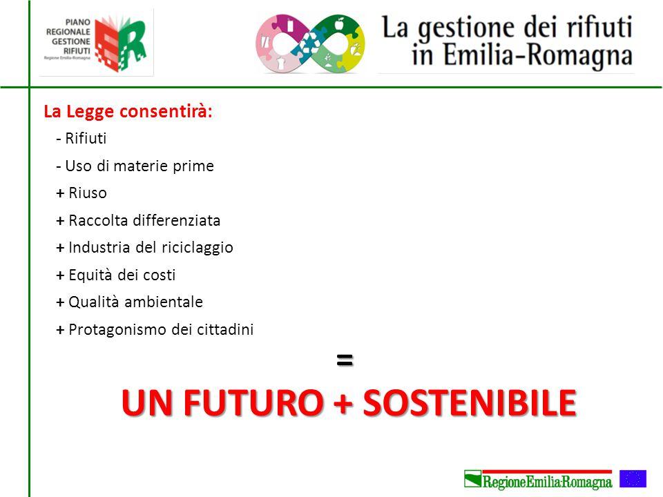 UN FUTURO + SOSTENIBILE