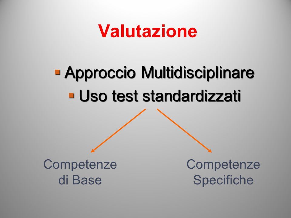 Valutazione Approccio Multidisciplinare Uso test standardizzati