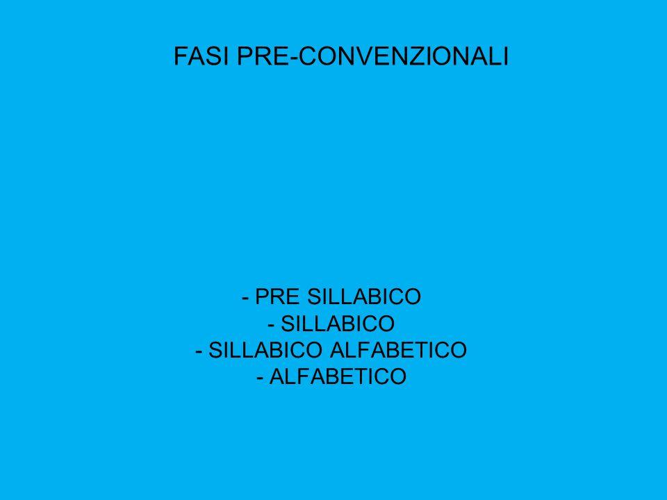- PRE SILLABICO - SILLABICO - SILLABICO ALFABETICO - ALFABETICO