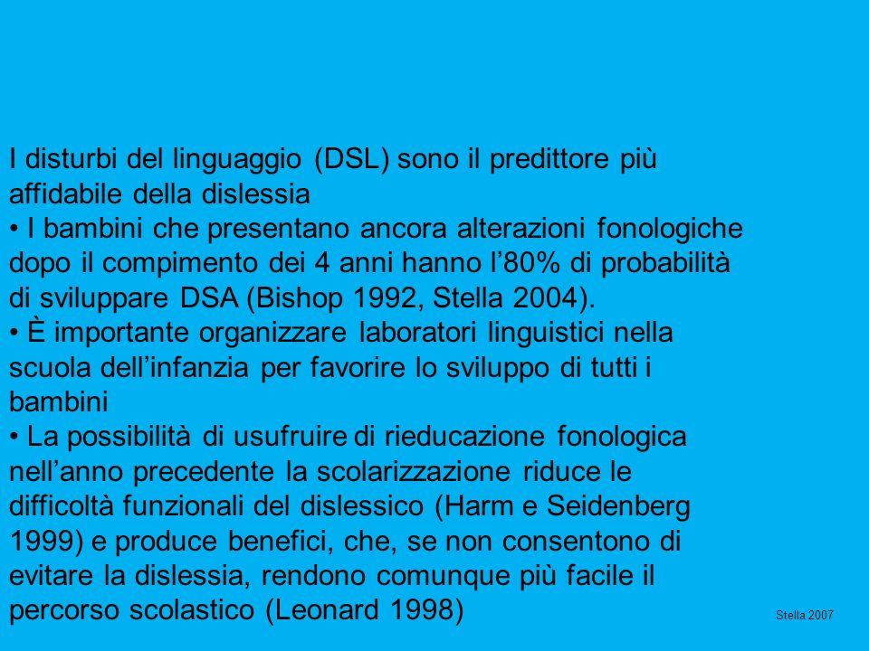 I disturbi del linguaggio (DSL) sono il predittore più
