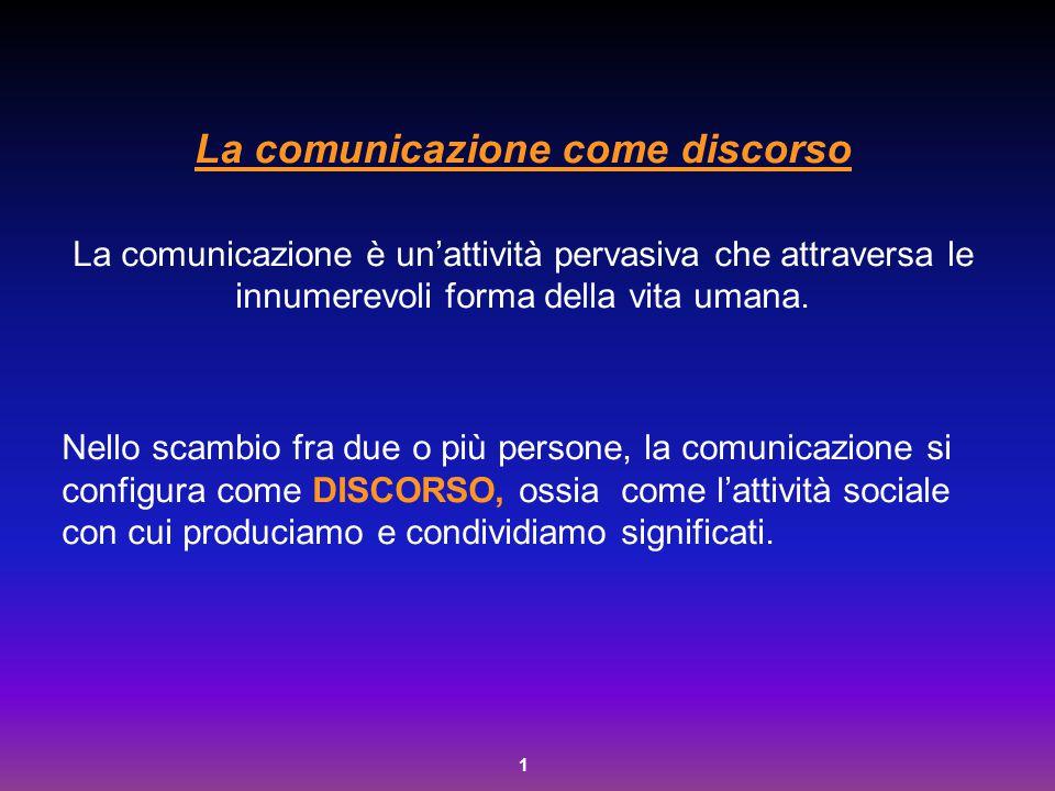 La comunicazione come discorso