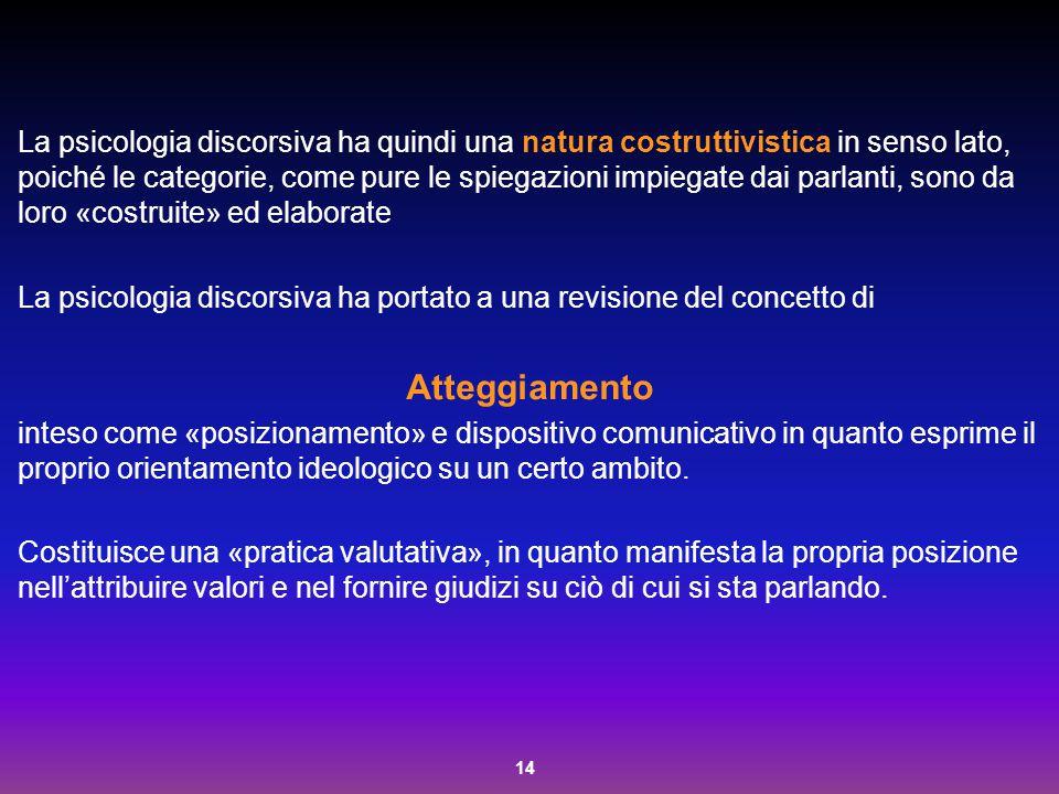 La psicologia discorsiva ha quindi una natura costruttivistica in senso lato, poiché le categorie, come pure le spiegazioni impiegate dai parlanti, sono da loro «costruite» ed elaborate