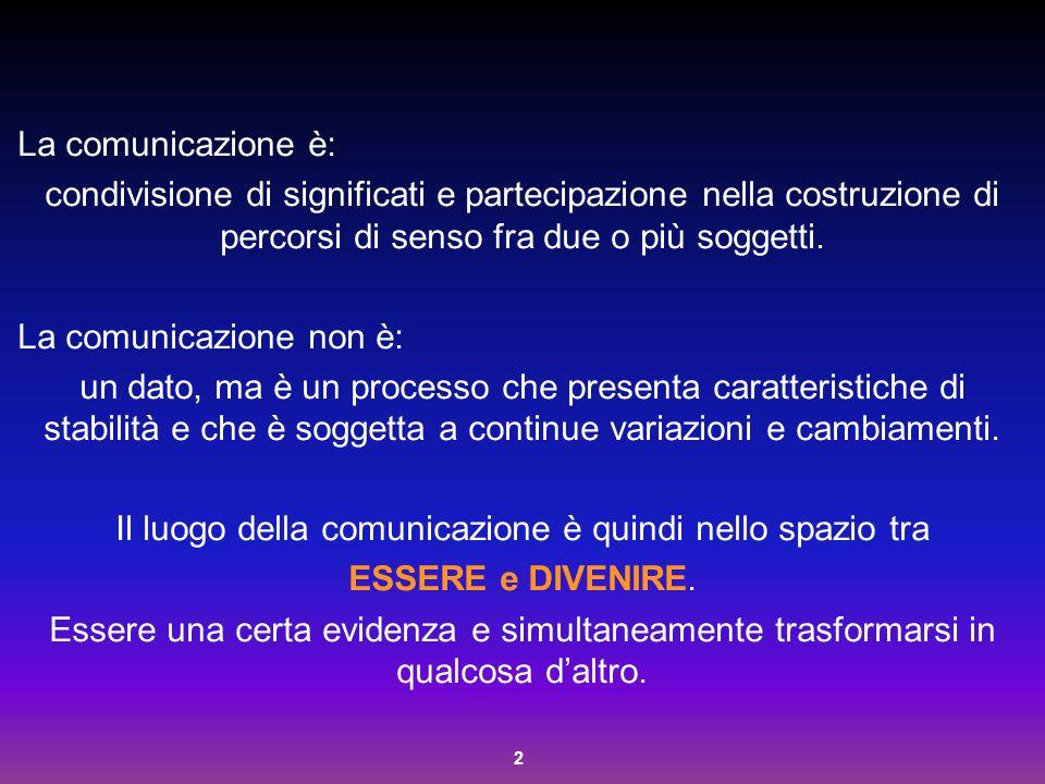 Il luogo della comunicazione è quindi nello spazio tra