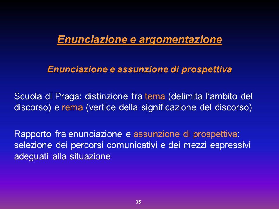 Enunciazione e argomentazione Enunciazione e assunzione di prospettiva