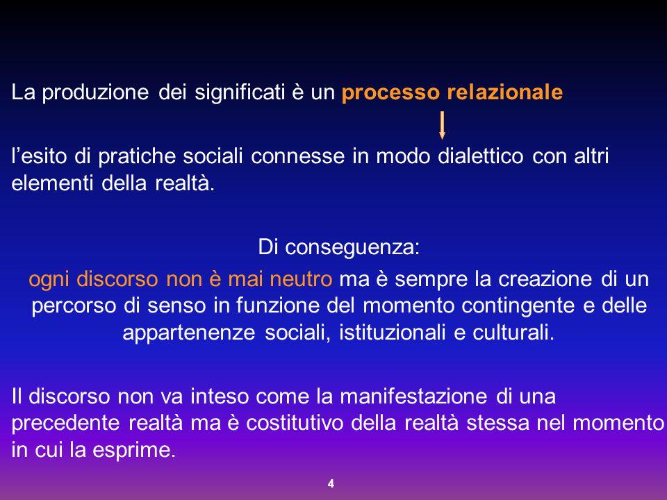 La produzione dei significati è un processo relazionale