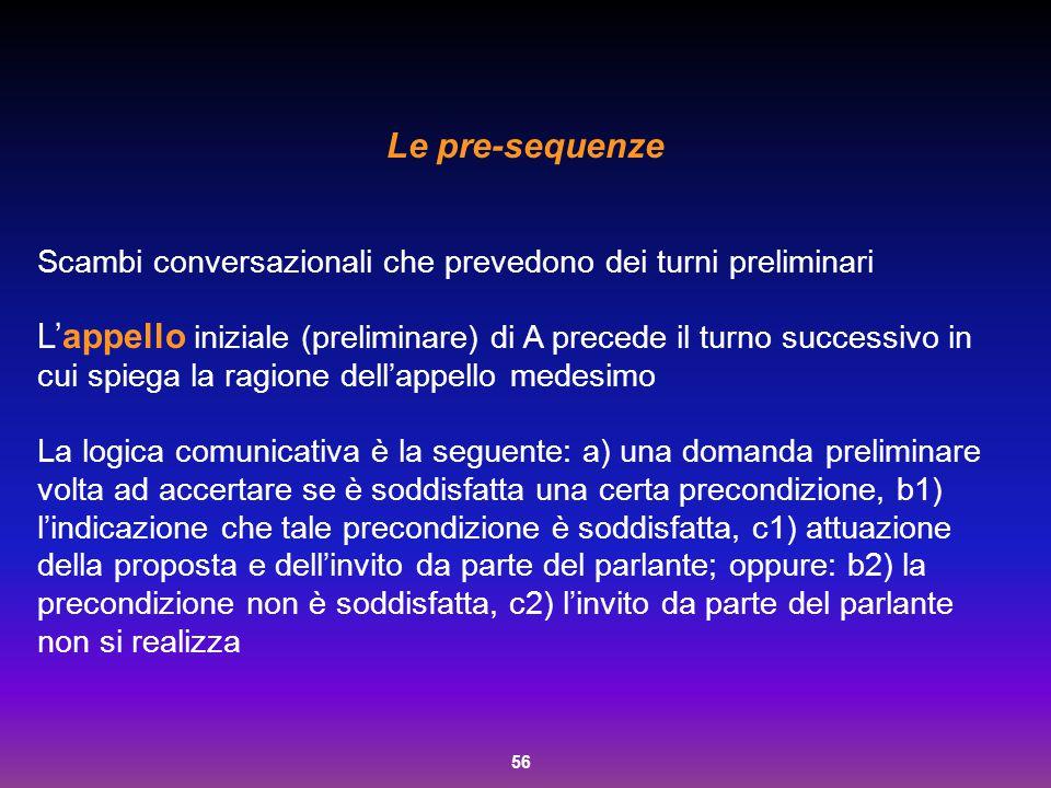 Le pre-sequenze Scambi conversazionali che prevedono dei turni preliminari.