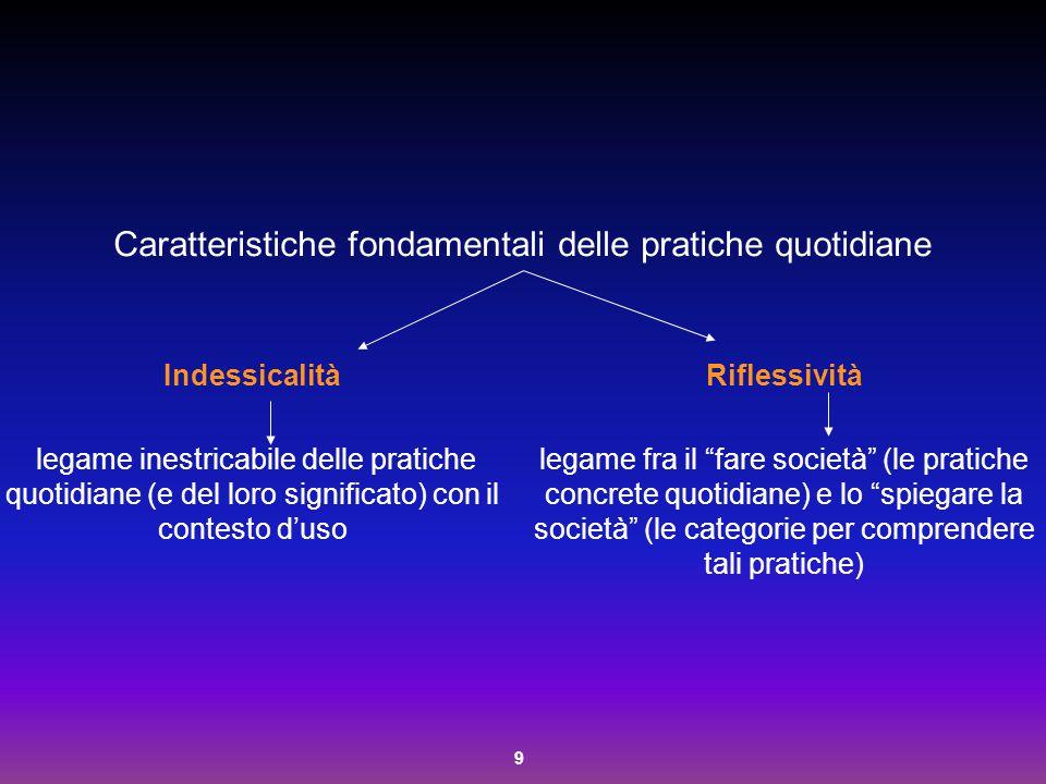 Caratteristiche fondamentali delle pratiche quotidiane