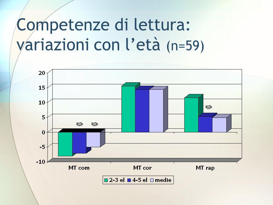 Competenze di lettura: variazioni con l'età (n=59)