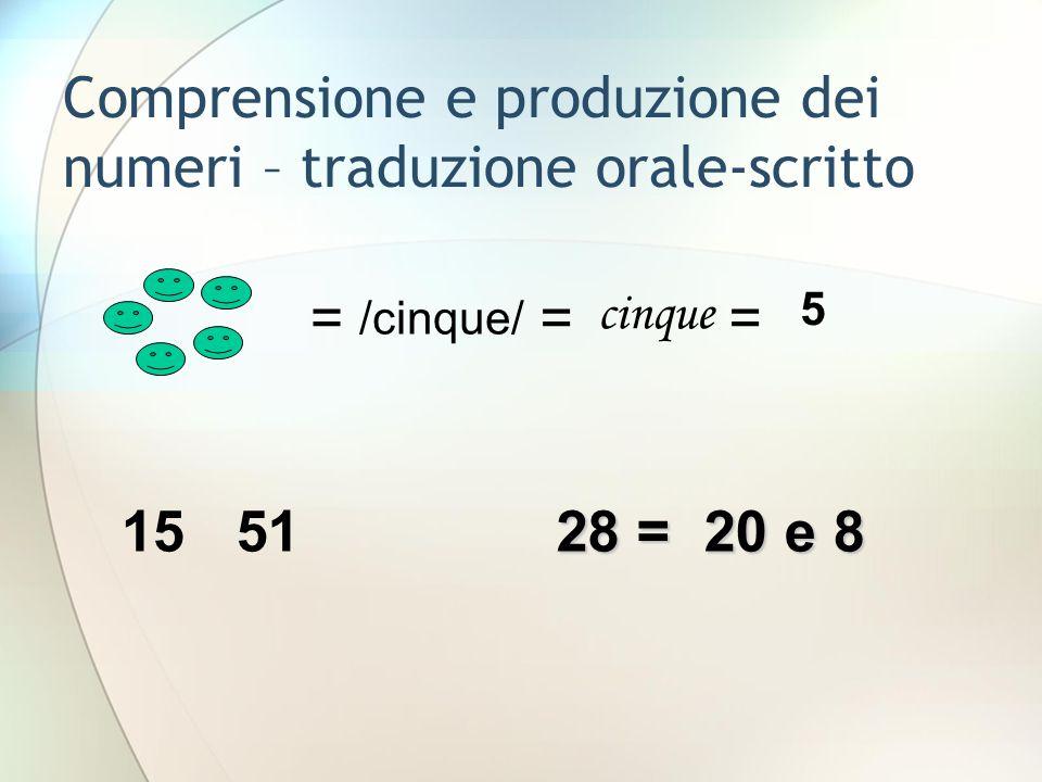 Comprensione e produzione dei numeri – traduzione orale-scritto