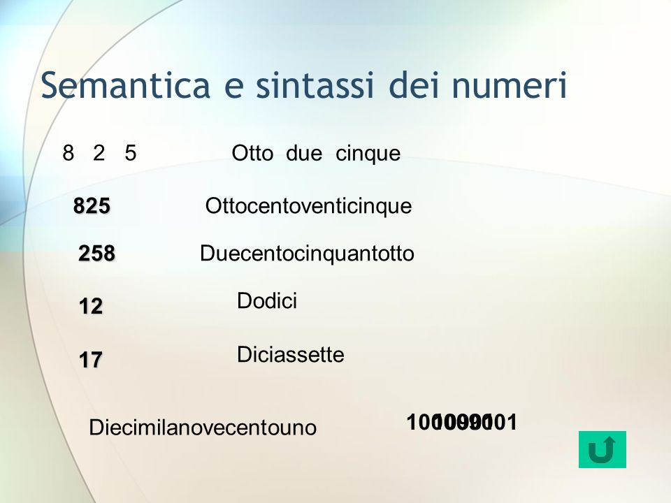 Semantica e sintassi dei numeri