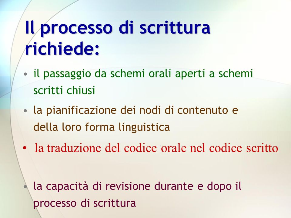 Il processo di scrittura richiede: