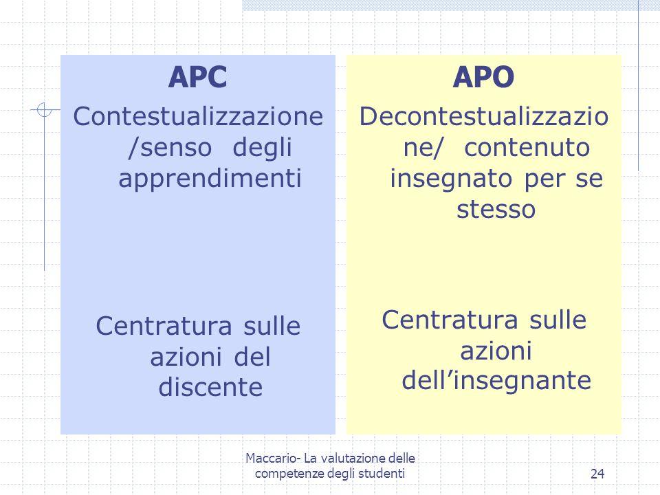 APC APO Contestualizzazione/senso degli apprendimenti