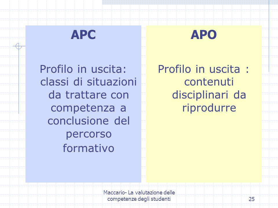 APC Profilo in uscita: classi di situazioni da trattare con competenza a conclusione del percorso formativo.
