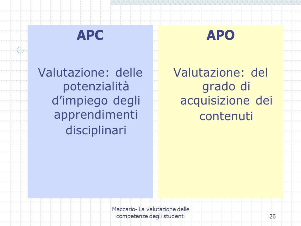 APC Valutazione: delle potenzialità d'impiego degli apprendimenti disciplinari. APO. Valutazione: del grado di acquisizione dei contenuti.