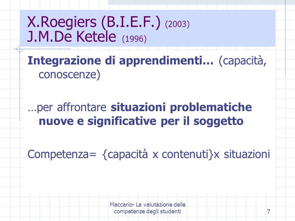 X.Roegiers (B.I.E.F.) (2003) J.M.De Ketele (1996)