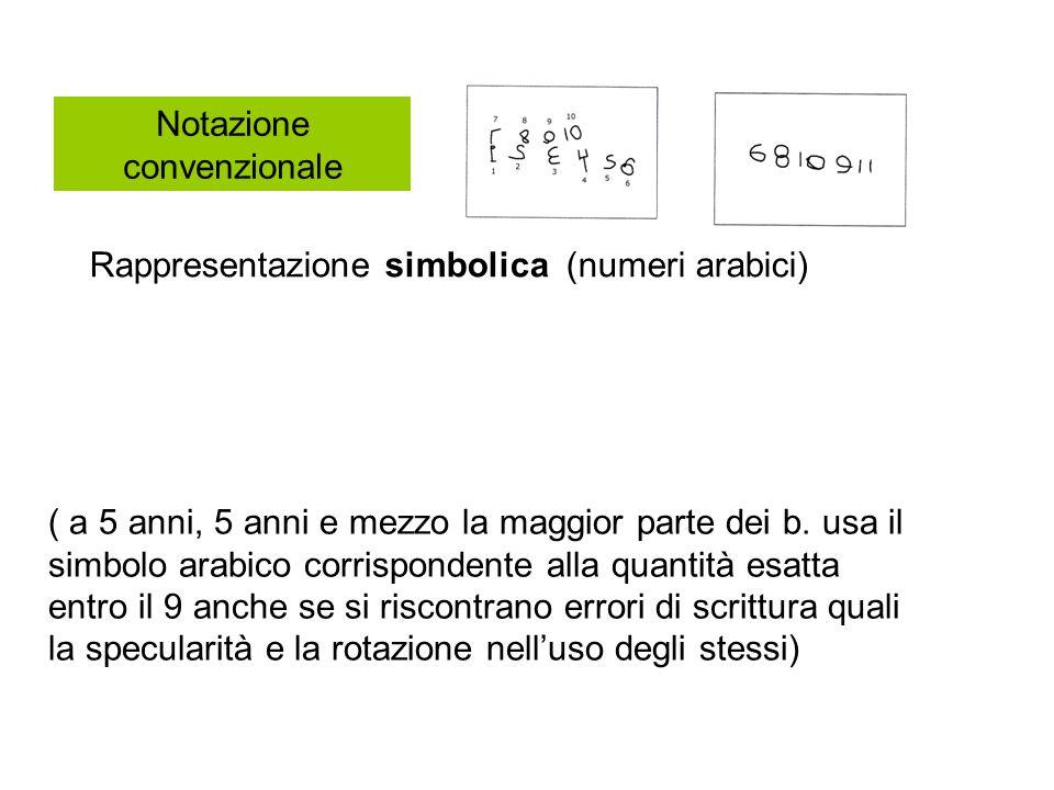 Notazione convenzionale