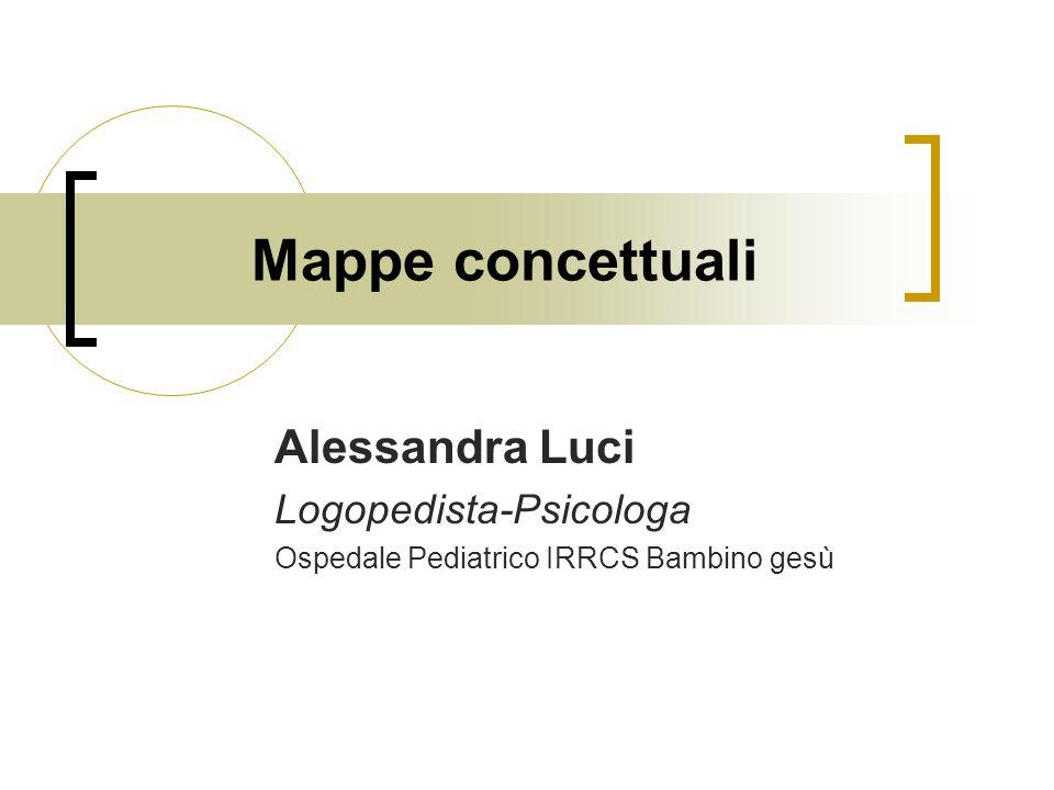Mappe concettuali Alessandra Luci Logopedista-Psicologa