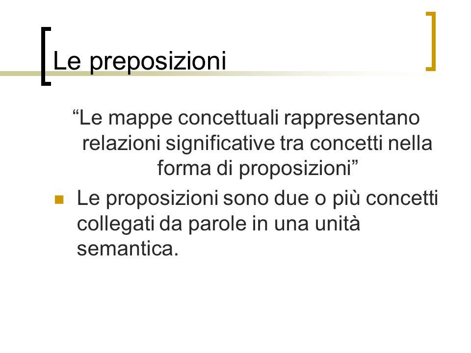 Le preposizioni Le mappe concettuali rappresentano relazioni significative tra concetti nella forma di proposizioni