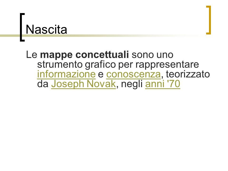 Nascita Le mappe concettuali sono uno strumento grafico per rappresentare informazione e conoscenza, teorizzato da Joseph Novak, negli anni 70.