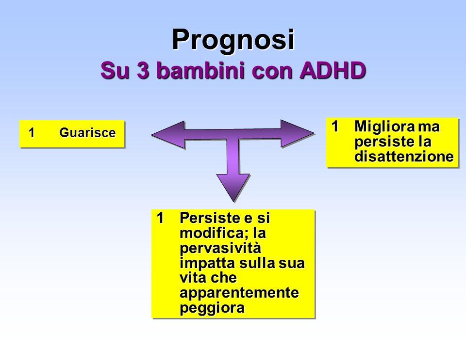 Prognosi Su 3 bambini con ADHD